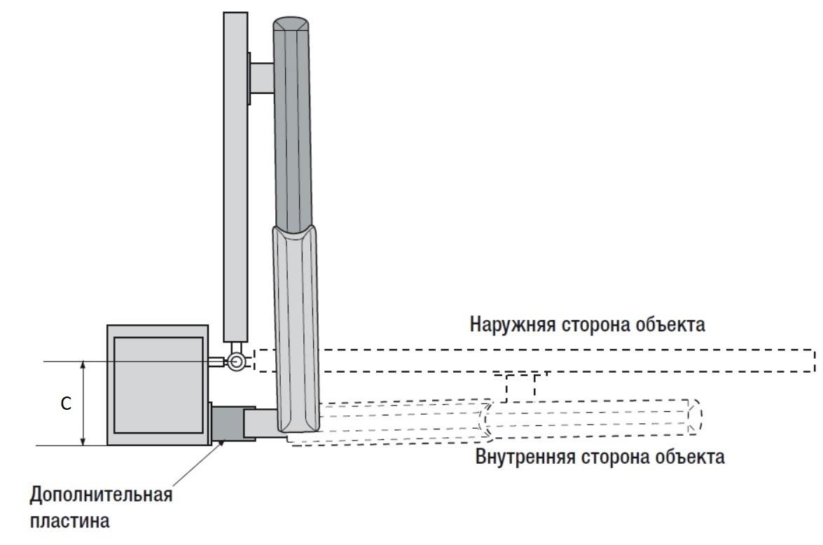 Схема установки привода при открытии наружу