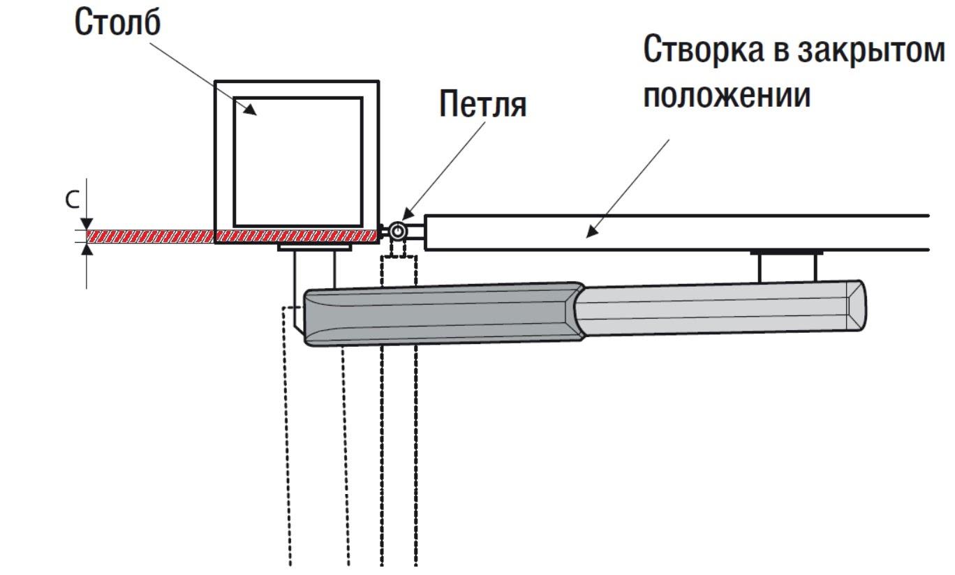 Схема установки привода при открытии вовнутрь