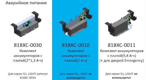 Комплекты аккумуляторов для раздвижных автоматических дверей